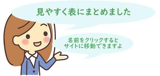 【電話占い】復縁に強い占い師を比較